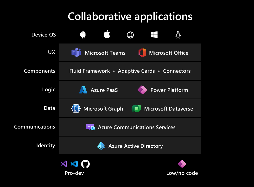Collab-Apps-Image-05.24.21