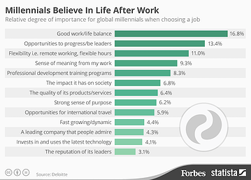 modern-workplace-work-life-balance